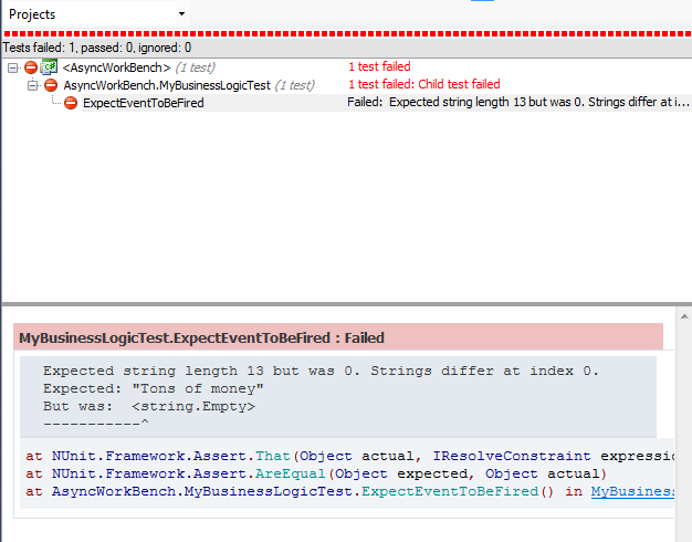 Test fails after making the method asynchronous