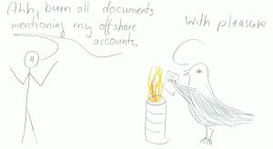 Delete Documents