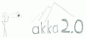 Akka 2.0