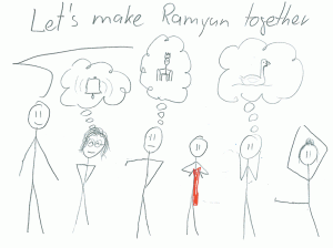 Ramyun, yummie