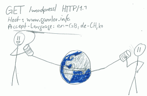 HTTP over tincan-phones, hmm, why not IETF?