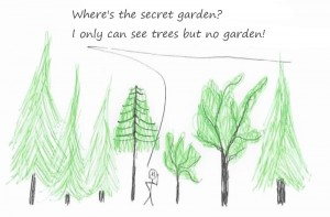 The secret garden is in the secret forest.